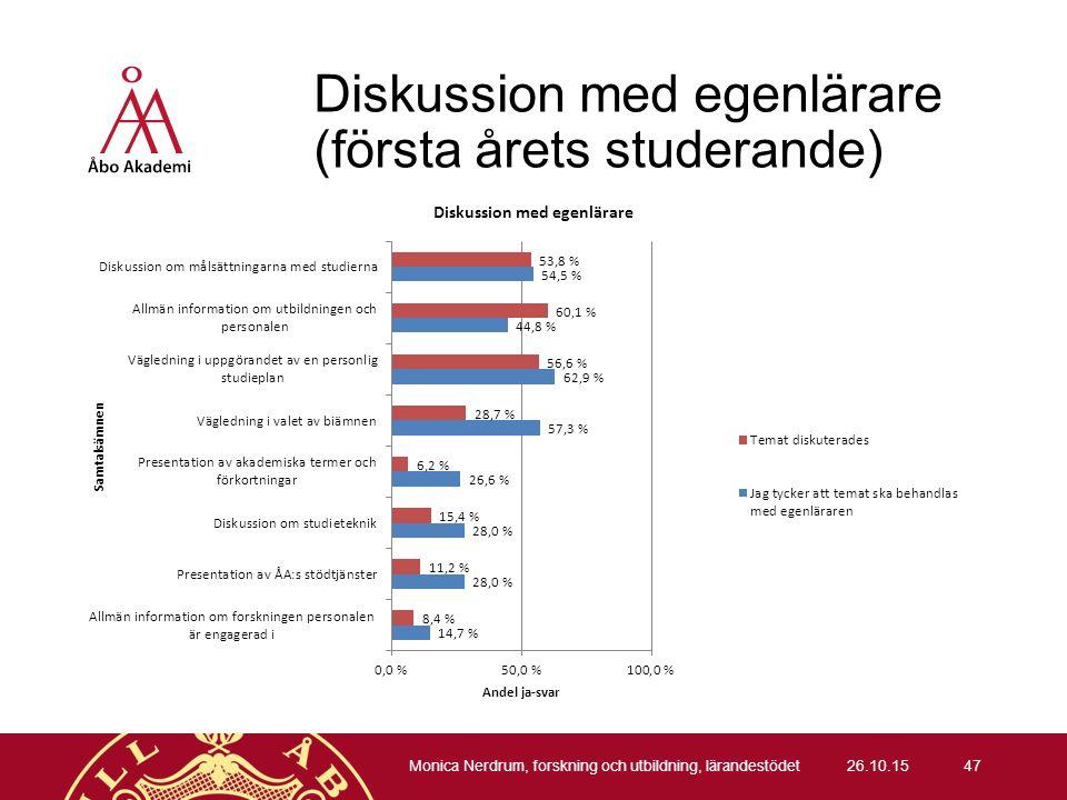Diskussion med egenlärare (första årets studerande) 26.10.15 Monica Nerdrum, forskning och utbildning, lärandestödet 47