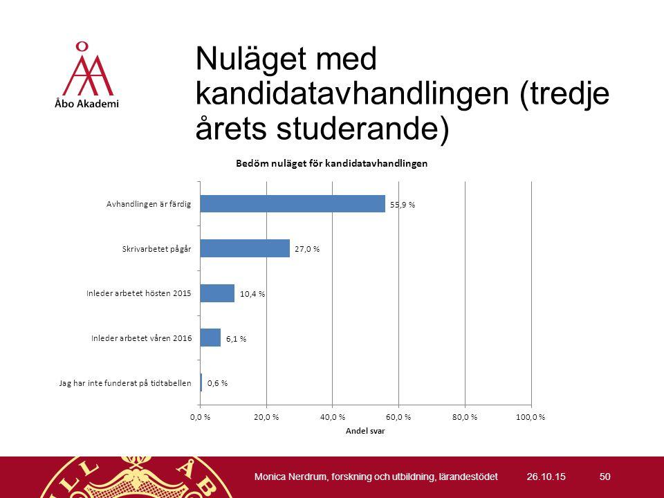 Nuläget med kandidatavhandlingen (tredje årets studerande) 26.10.15 Monica Nerdrum, forskning och utbildning, lärandestödet 50