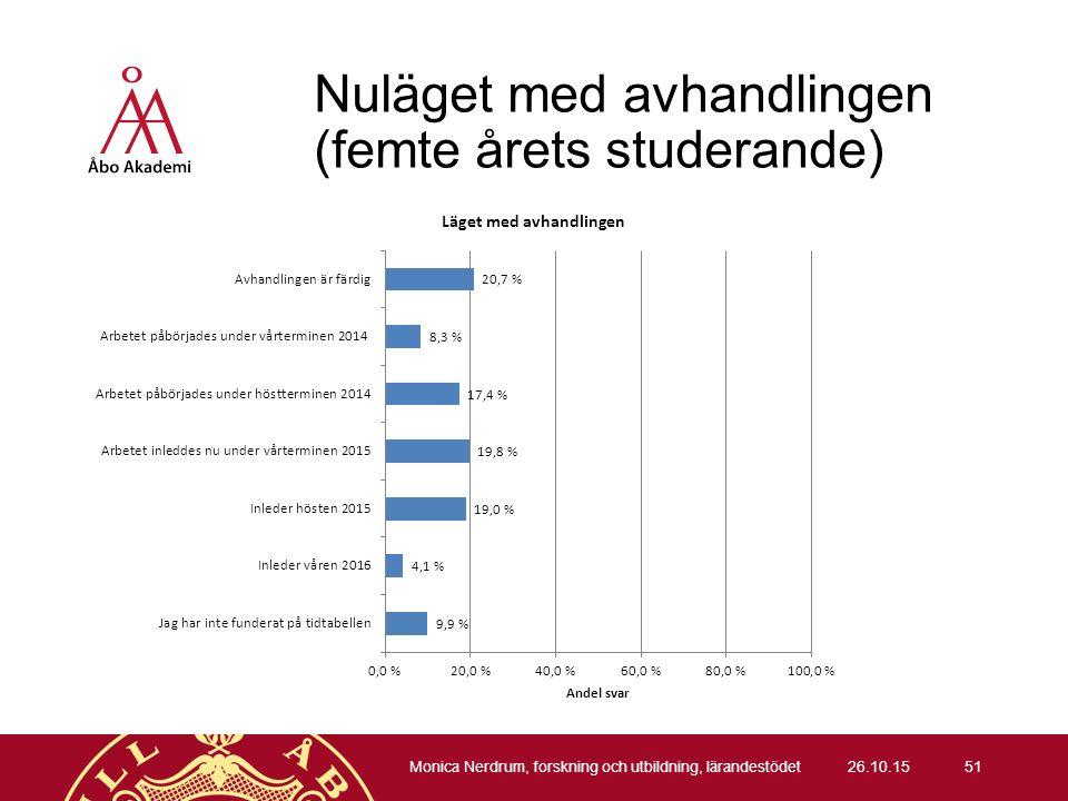 Nuläget med avhandlingen (femte årets studerande) 26.10.15 Monica Nerdrum, forskning och utbildning, lärandestödet 51