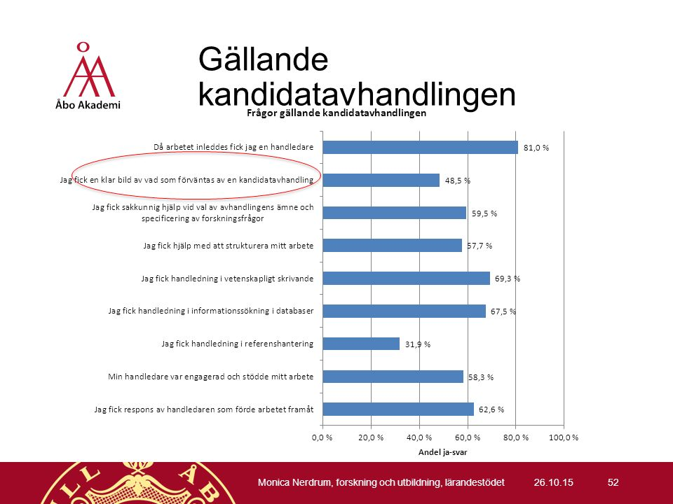 Gällande kandidatavhandlingen 26.10.15 Monica Nerdrum, forskning och utbildning, lärandestödet 52