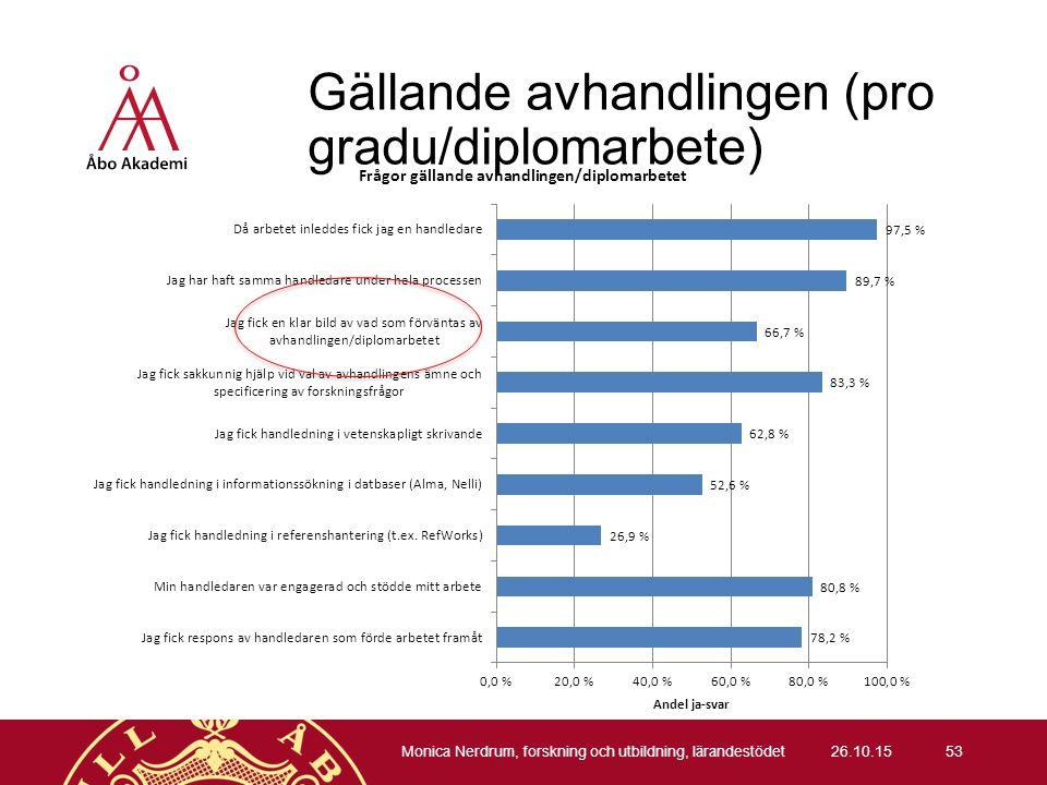 Gällande avhandlingen (pro gradu/diplomarbete) 26.10.15 Monica Nerdrum, forskning och utbildning, lärandestödet 53