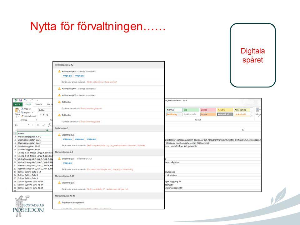 Nytta för förvaltningen…… Digitala spåret