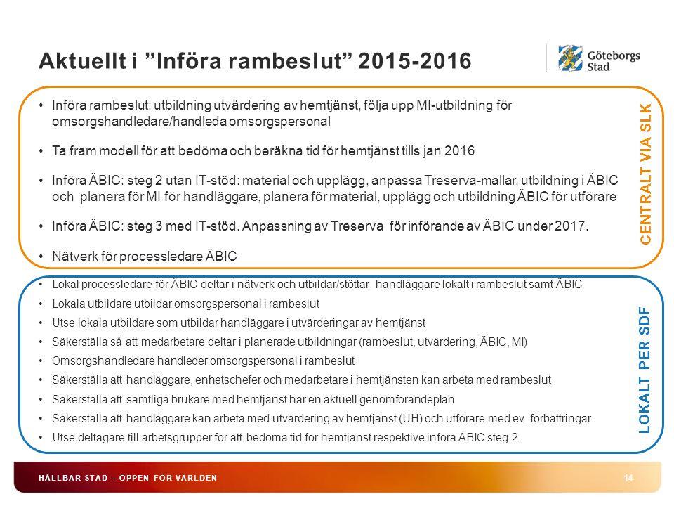 Aktuellt i Införa rambeslut 2015-2016 14 HÅLLBAR STAD – ÖPPEN FÖR VÄRLDEN Införa rambeslut: utbildning utvärdering av hemtjänst, följa upp MI-utbildning för omsorgshandledare/handleda omsorgspersonal Ta fram modell för att bedöma och beräkna tid för hemtjänst tills jan 2016 Införa ÄBIC: steg 2 utan IT-stöd: material och upplägg, anpassa Treserva-mallar, utbildning i ÄBIC och planera för MI för handläggare, planera för material, upplägg och utbildning ÄBIC för utförare Införa ÄBIC: steg 3 med IT-stöd.