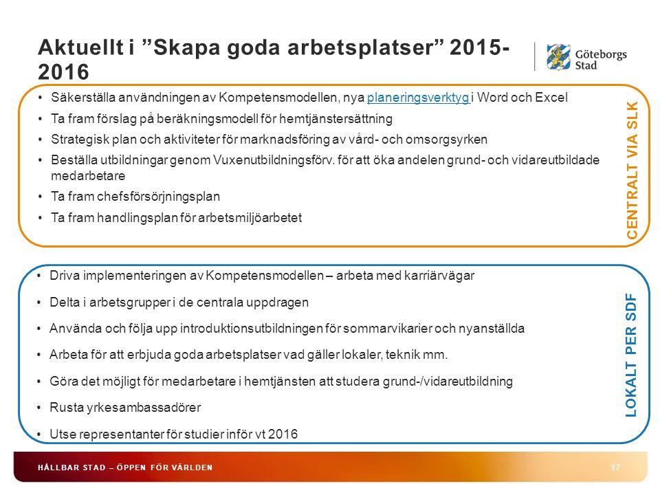 Aktuellt i Skapa goda arbetsplatser 2015- 2016 17 HÅLLBAR STAD – ÖPPEN FÖR VÄRLDEN Säkerställa användningen av Kompetensmodellen, nya planeringsverktyg i Word och Excelplaneringsverktyg Ta fram förslag på beräkningsmodell för hemtjänstersättning Strategisk plan och aktiviteter för marknadsföring av vård- och omsorgsyrken Beställa utbildningar genom Vuxenutbildningsförv.