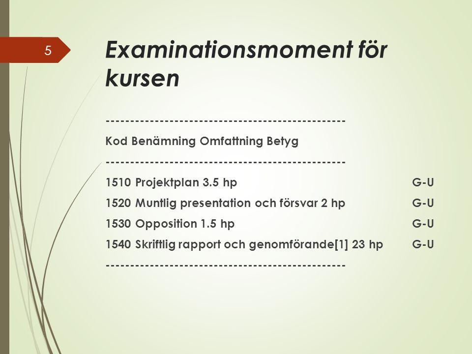 Examinationsmoment för kursen ------------------------------------------------- Kod Benämning Omfattning Betyg ------------------------------------------------- 1510 Projektplan 3.5 hp G-U 1520 Muntlig presentation och försvar 2 hpG-U 1530 Opposition 1.5 hp G-U 1540 Skriftlig rapport och genomförande[1] 23 hpG-U ------------------------------------------------- 5