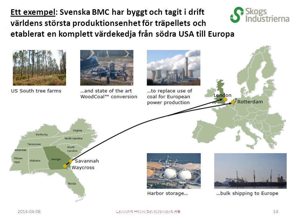 Ett exempel: Svenska BMC har byggt och tagit i drift världens största produktionsenhet för träpellets och etablerat en komplett värdekedja från södra USA till Europa Lennart Holm Development AB 142014-04-08