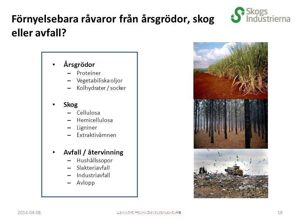 Förnyelsebara råvaror från årsgrödor, skog eller avfall.