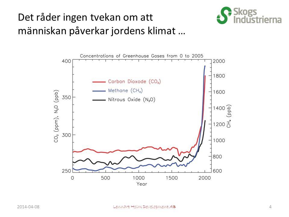 Det råder ingen tvekan om att människan påverkar jordens klimat … Lennart Holm Development AB 42014-04-08