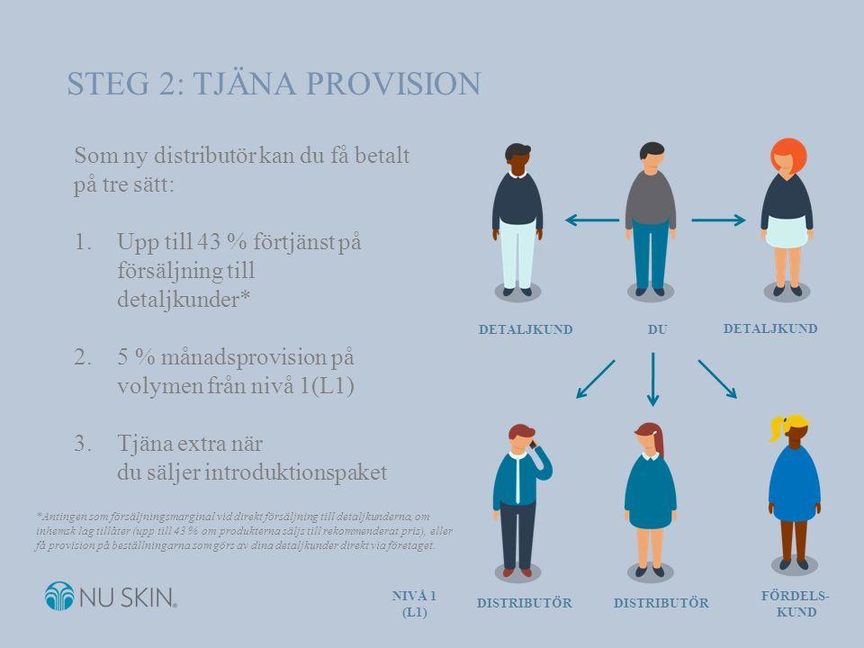 DETALJKUNDDU DETALJKUND DISTRIBUTÖR FÖRDELS- KUND NIVÅ 1 (L1) Som ny distributör kan du få betalt på tre sätt: 1.