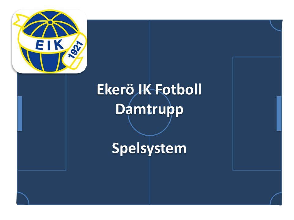 M Ekerö IK Fotboll Damtrupp Spelsystem Ekerö IK Fotboll Damtrupp Spelsystem