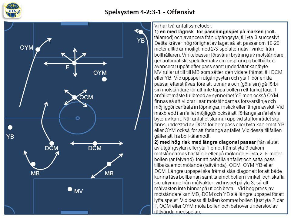 Spelsystem 4-2:3-1 - Offensivt M F – Fri roll, synnerhet, central att ta emot bollen och behålla den för eget avslut, tillbaka spel på inkommande DCM och OYM.