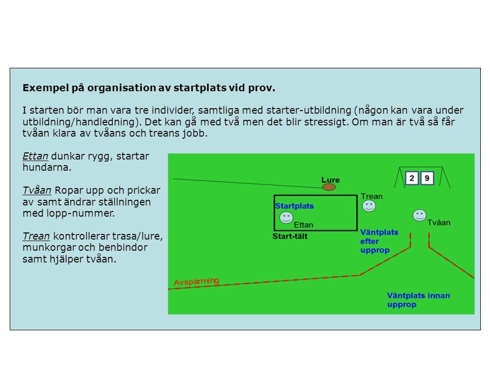 Exempel på organisation av startplats vid prov.