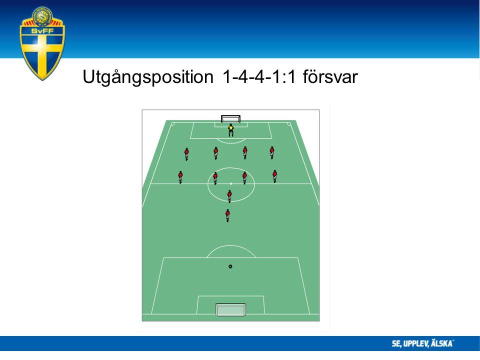 Utgångsposition 1-4-4-1:1 försvar