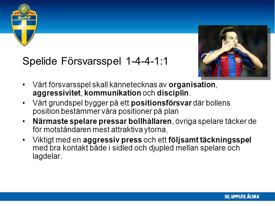 Spelide Försvarsspel 1-4-4-1:1 Vårt försvarsspel skall kännetecknas av organisation, aggressivitet, kommunikation och disciplin. Vårt grundspel bygger