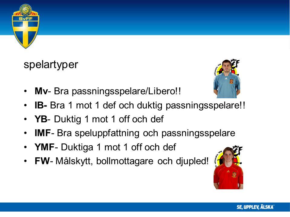 spelartyper Mv- Bra passningsspelare/Libero!. IB- Bra 1 mot 1 def och duktig passningsspelare!.