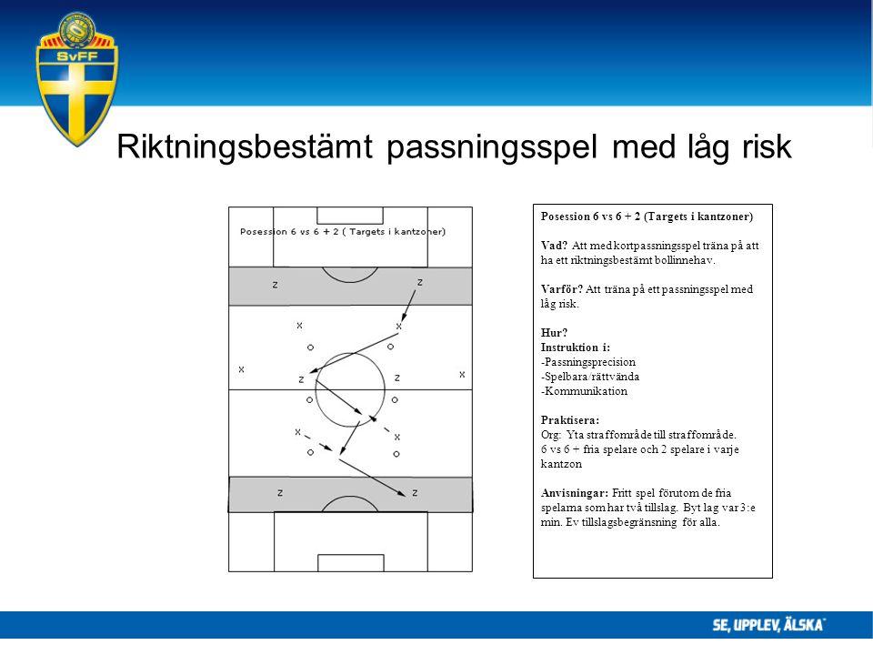 Riktningsbestämt passningsspel med låg risk Posession 6 vs 6 + 2 (Targets i kantzoner) Vad? Att med kortpassningsspel träna på att ha ett riktningsbes