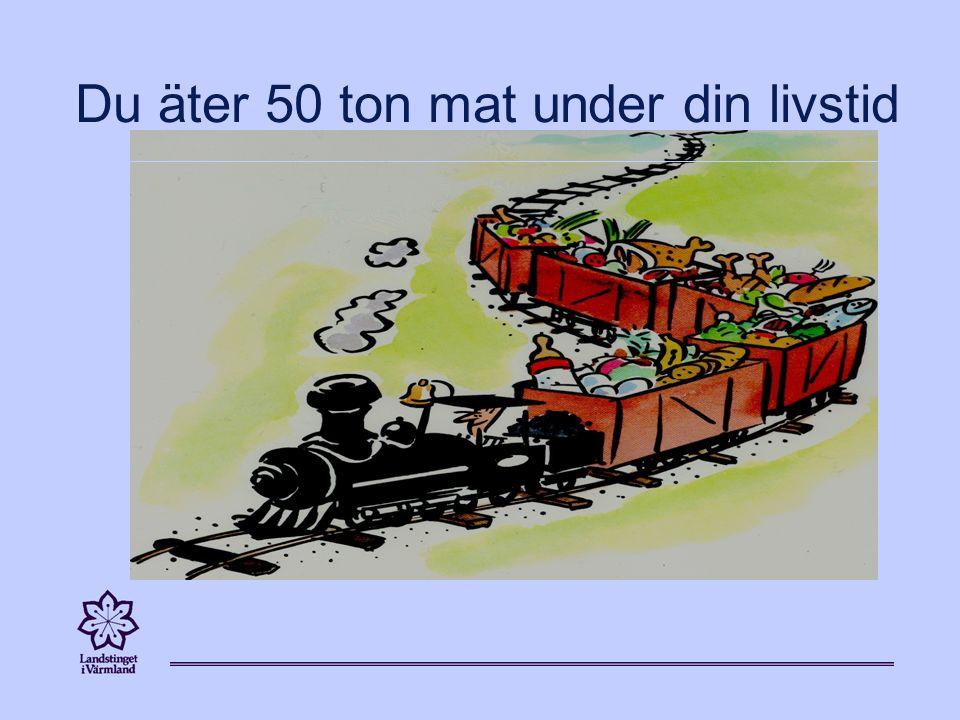 Du äter 50 ton mat under din livstid