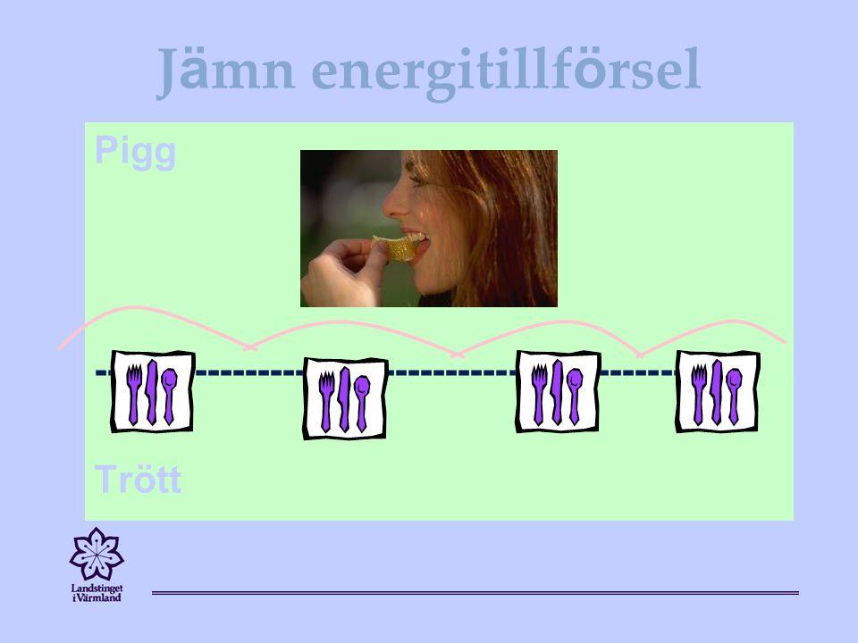 Pigg --------------------------------------------------- Trött J ä mn energitillf ö rsel