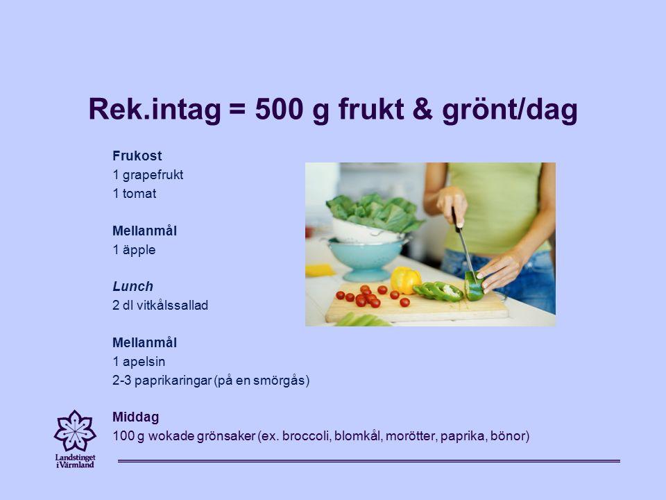 Rek.intag = 500 g frukt & grönt/dag Frukost 1 grapefrukt 1 tomat Mellanmål 1 äpple Lunch 2 dl vitkålssallad Mellanmål 1 apelsin 2-3 paprikaringar (på en smörgås) Middag 100 g wokade grönsaker (ex.