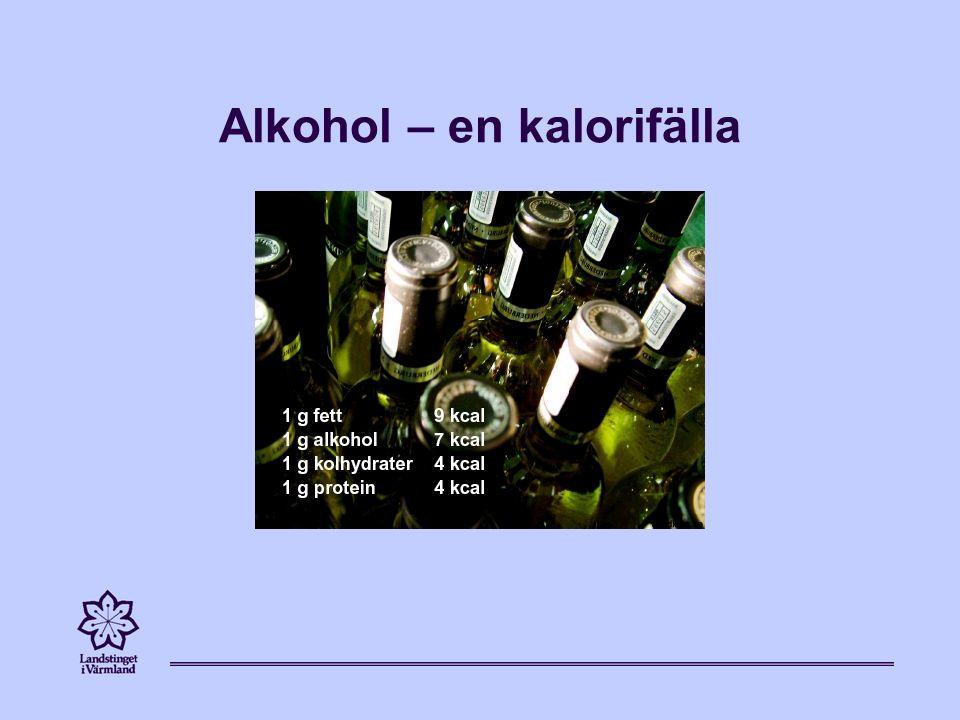 Alkohol – en kalorifälla