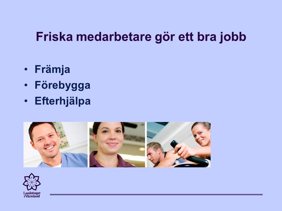 Friska medarbetare gör ett bra jobb Främja Förebygga Efterhjälpa