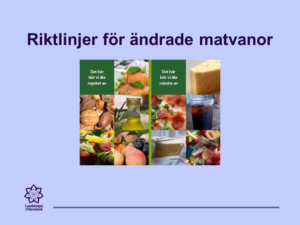 Riktlinjer för ändrade matvanor