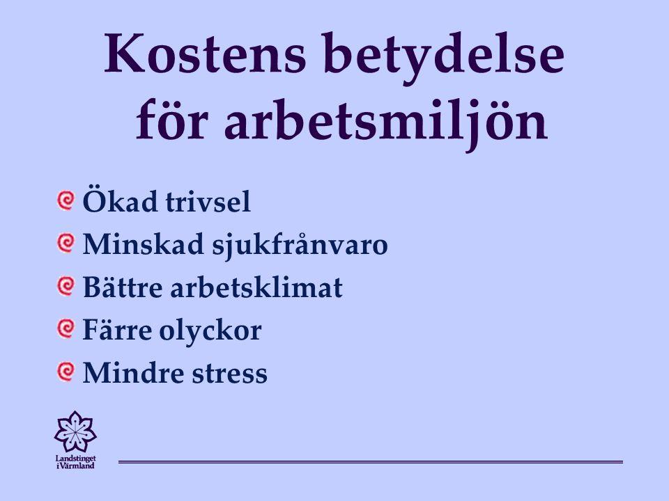 Kostens betydelse för arbetsmiljön Ökad trivsel Minskad sjukfrånvaro Bättre arbetsklimat Färre olyckor Mindre stress