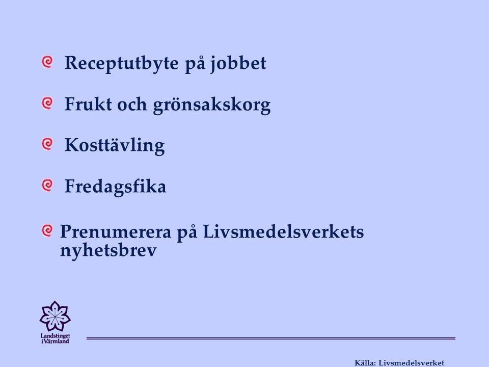 Receptutbyte på jobbet Frukt och grönsakskorg Kosttävling Fredagsfika Prenumerera på Livsmedelsverkets nyhetsbrev Källa: Livsmedelsverket