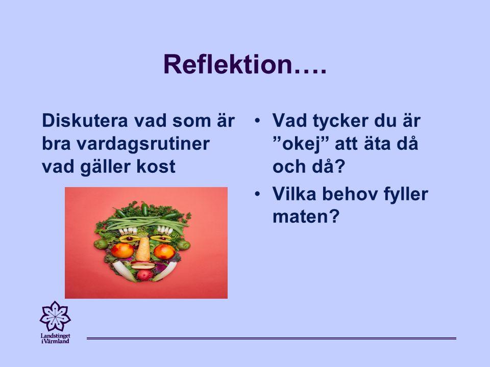 Reflektion….