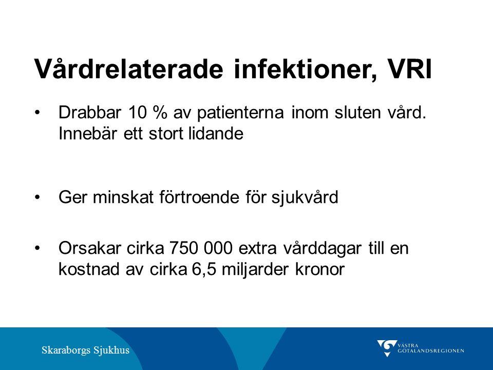 Skaraborgs Sjukhus Vårdrelaterade infektioner, VRI Drabbar 10 % av patienterna inom sluten vård. Innebär ett stort lidande Ger minskat förtroende för