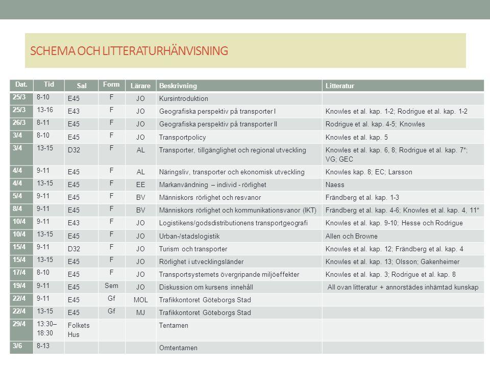 SCHEMA OCH LITTERATURHÄNVISNING Dat.Tid Sal Form LärareBeskrivningLitteratur 25/38-10 E45 F JOKursintroduktion 25/313-16 E43 F JOGeografiska perspektiv på transporter IKnowles et al.