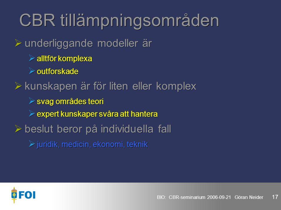 BIO: CBR-seminarium 2006-09-21 Göran Neider 17 CBR tillämpningsområden  underliggande modeller är  alltför komplexa  outforskade  kunskapen är för liten eller komplex  svag områdes teori  expert kunskaper svåra att hantera  beslut beror på individuella fall  juridik, medicin, ekonomi, teknik  underliggande modeller är  alltför komplexa  outforskade  kunskapen är för liten eller komplex  svag områdes teori  expert kunskaper svåra att hantera  beslut beror på individuella fall  juridik, medicin, ekonomi, teknik