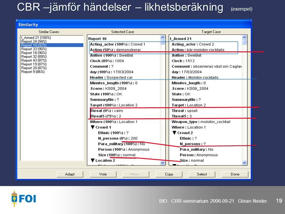 BIO: CBR-seminarium 2006-09-21 Göran Neider 19 CBR –jämför händelser – likhetsberäkning (exempel)