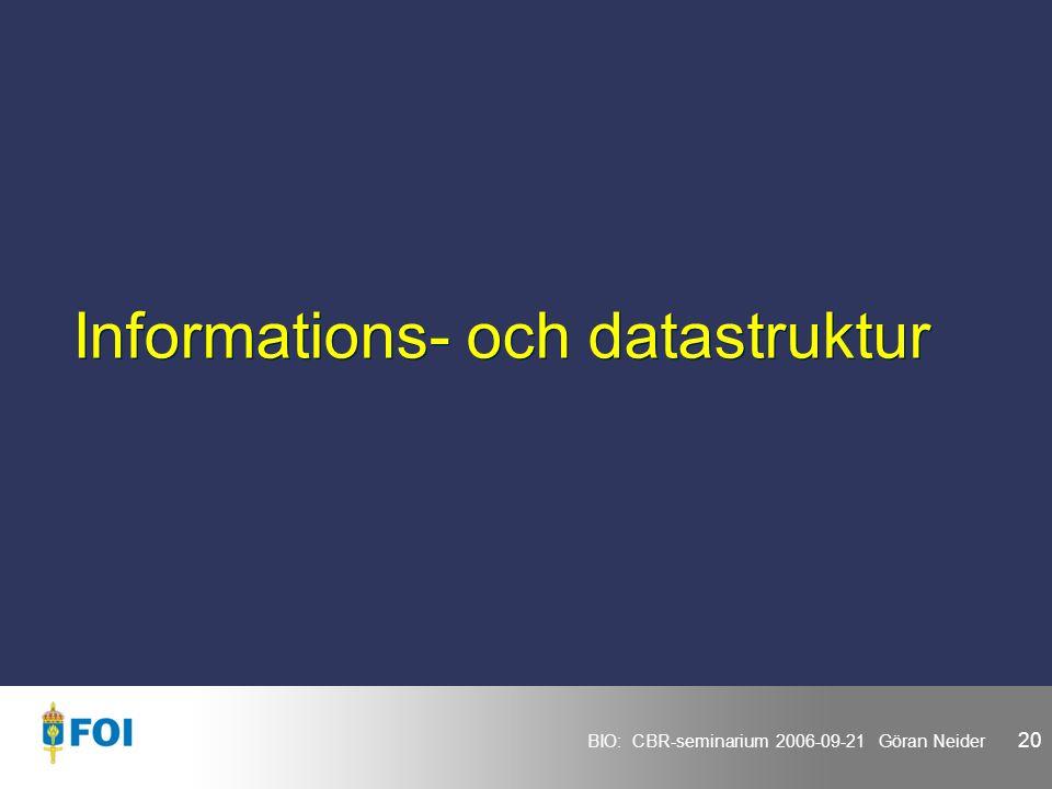 BIO: CBR-seminarium 2006-09-21 Göran Neider 20 Informations- och datastruktur