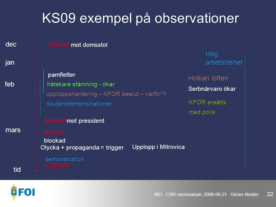 BIO: CBR-seminarium 2006-09-21 Göran Neider 22 KS09 exempel på observationer tid Attentat mot domsstol attentat attentat mot president blockad pamfletter upploppshantering – KFOR beslut – varför?.