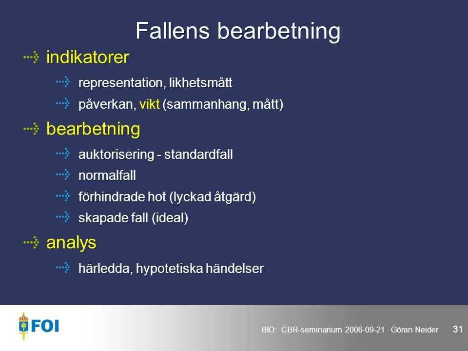 BIO: CBR-seminarium 2006-09-21 Göran Neider 31 Fallens bearbetning indikatorer representation, likhetsmått påverkan, vikt (sammanhang, mått) bearbetning auktorisering - standardfall normalfall förhindrade hot (lyckad åtgärd) skapade fall (ideal) analys härledda, hypotetiska händelser indikatorer representation, likhetsmått påverkan, vikt (sammanhang, mått) bearbetning auktorisering - standardfall normalfall förhindrade hot (lyckad åtgärd) skapade fall (ideal) analys härledda, hypotetiska händelser