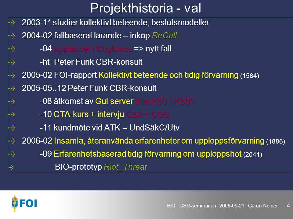 BIO: CBR-seminarium 2006-09-21 Göran Neider 25 Likhetsberäkningar