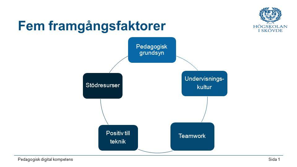 Sida 1 Pedagogisk digital kompetens Fem framgångsfaktorer Pedagogisk grundsyn Undervisnings- kultur Teamwork Positiv till teknik Stödresurser