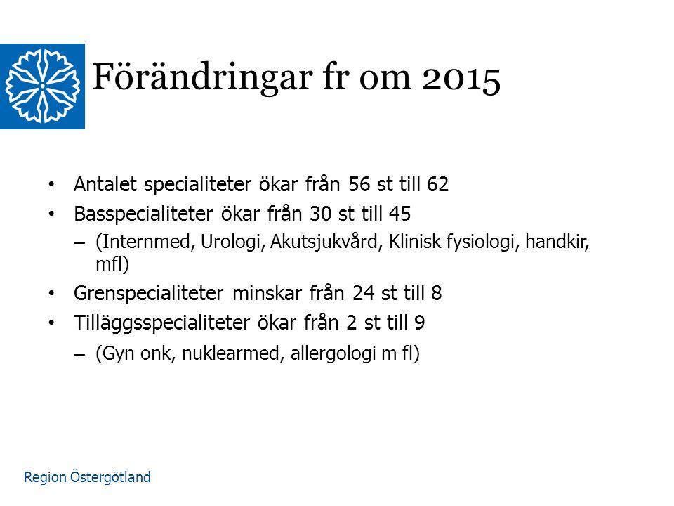 Region Östergötland www.lio.se/studierektorskansliet Förändringar fr om 2015 Antalet specialiteter ökar från 56 st till 62 Basspecialiteter ökar från 30 st till 45 – (Internmed, Urologi, Akutsjukvård, Klinisk fysiologi, handkir, mfl) Grenspecialiteter minskar från 24 st till 8 Tilläggsspecialiteter ökar från 2 st till 9 – (Gyn onk, nuklearmed, allergologi m fl)