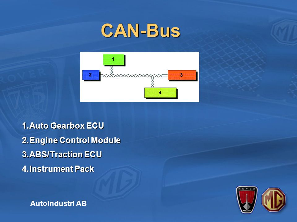 CAN-Bus 1.Auto Gearbox ECU 2.Engine Control Module 3.ABS/Traction ECU 4.Instrument Pack Autoindustri AB