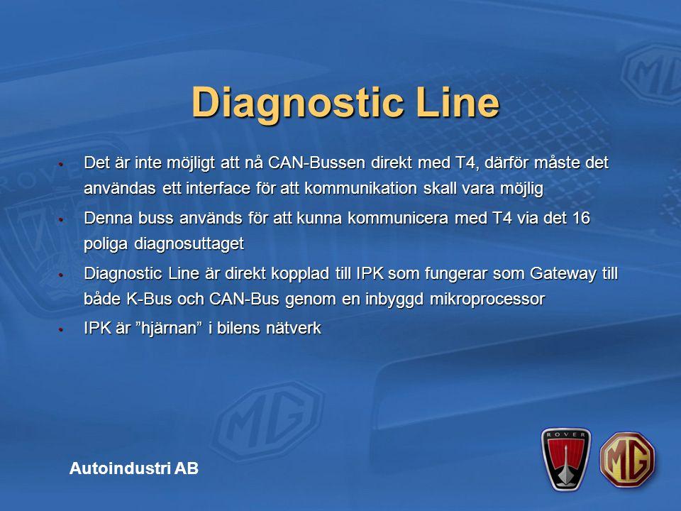 Det är inte möjligt att nå CAN-Bussen direkt med T4, därför måste det användas ett interface för att kommunikation skall vara möjlig Det är inte möjligt att nå CAN-Bussen direkt med T4, därför måste det användas ett interface för att kommunikation skall vara möjlig Denna buss används för att kunna kommunicera med T4 via det 16 poliga diagnosuttaget Denna buss används för att kunna kommunicera med T4 via det 16 poliga diagnosuttaget Diagnostic Line är direkt kopplad till IPK som fungerar som Gateway till både K-Bus och CAN-Bus genom en inbyggd mikroprocessor Diagnostic Line är direkt kopplad till IPK som fungerar som Gateway till både K-Bus och CAN-Bus genom en inbyggd mikroprocessor IPK är hjärnan i bilens nätverk IPK är hjärnan i bilens nätverk Diagnostic Line Autoindustri AB