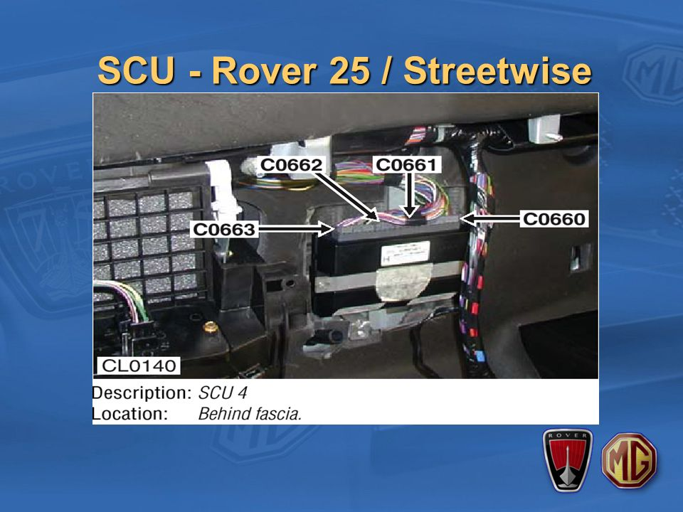 SCU - Rover 25 / Streetwise SCU - Rover 25 / Streetwise