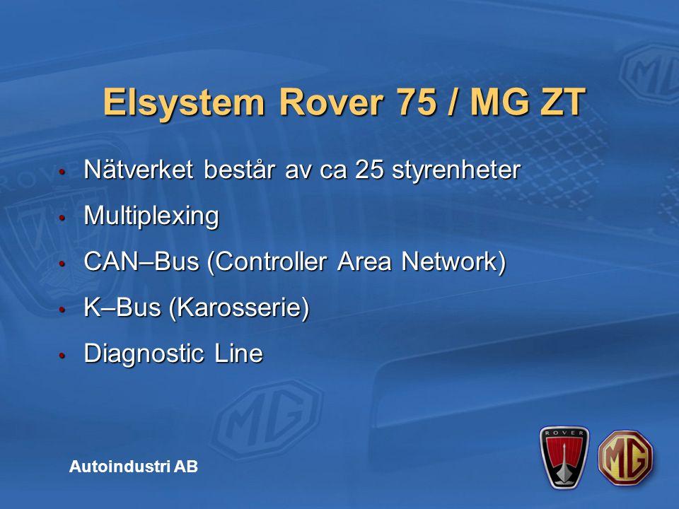 Nätverket består av ca 25 styrenheter Nätverket består av ca 25 styrenheter Multiplexing Multiplexing CAN–Bus (Controller Area Network) CAN–Bus (Controller Area Network) K–Bus (Karosserie) K–Bus (Karosserie) Diagnostic Line Diagnostic Line Elsystem Rover 75 / MG ZT Autoindustri AB