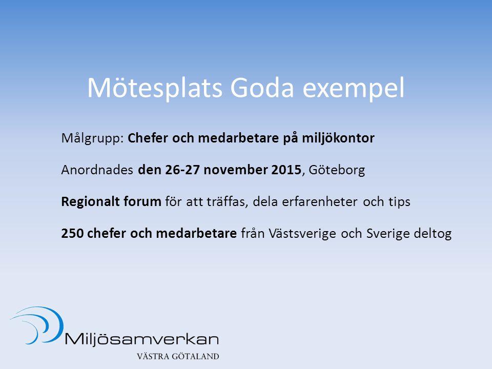 Mötesplats Goda exempel Målgrupp: Chefer och medarbetare på miljökontor Anordnades den 26-27 november 2015, Göteborg Regionalt forum för att träffas, dela erfarenheter och tips 250 chefer och medarbetare från Västsverige och Sverige deltog