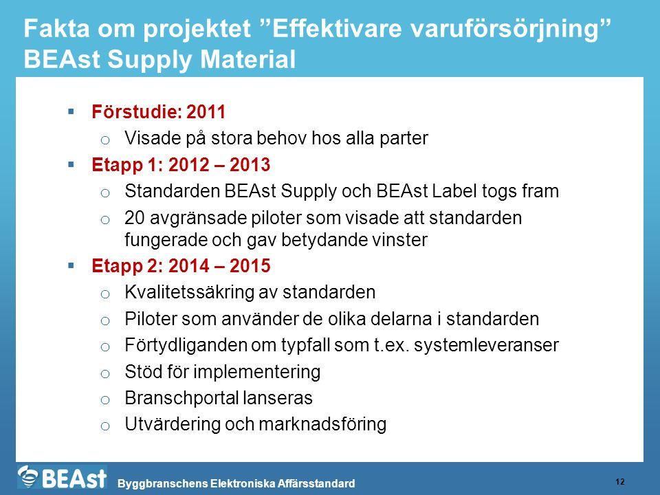 """Byggbranschens Elektroniska Affärsstandard Fakta om projektet """"Effektivare varuförsörjning"""" BEAst Supply Material 12  Förstudie: 2011 o Visade på sto"""