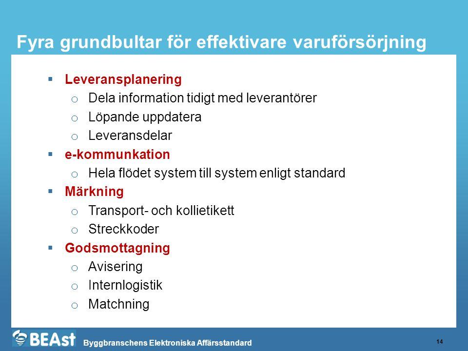 Byggbranschens Elektroniska Affärsstandard Fyra grundbultar för effektivare varuförsörjning 14  Leveransplanering o Dela information tidigt med lever