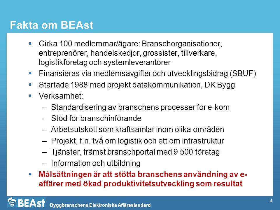 Byggbranschens Elektroniska Affärsstandard 4 Fakta om BEAst  Cirka 100 medlemmar/ägare: Branschorganisationer, entreprenörer, handelskedjor, grossist