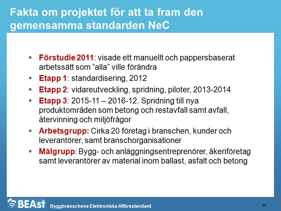 Byggbranschens Elektroniska Affärsstandard Fakta om projektet för att ta fram den gemensamma standarden NeC 11  Förstudie 2011: visade ett manuellt o