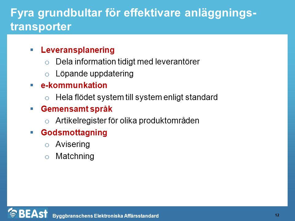 Byggbranschens Elektroniska Affärsstandard Fyra grundbultar för effektivare anläggnings- transporter 12  Leveransplanering o Dela information tidigt