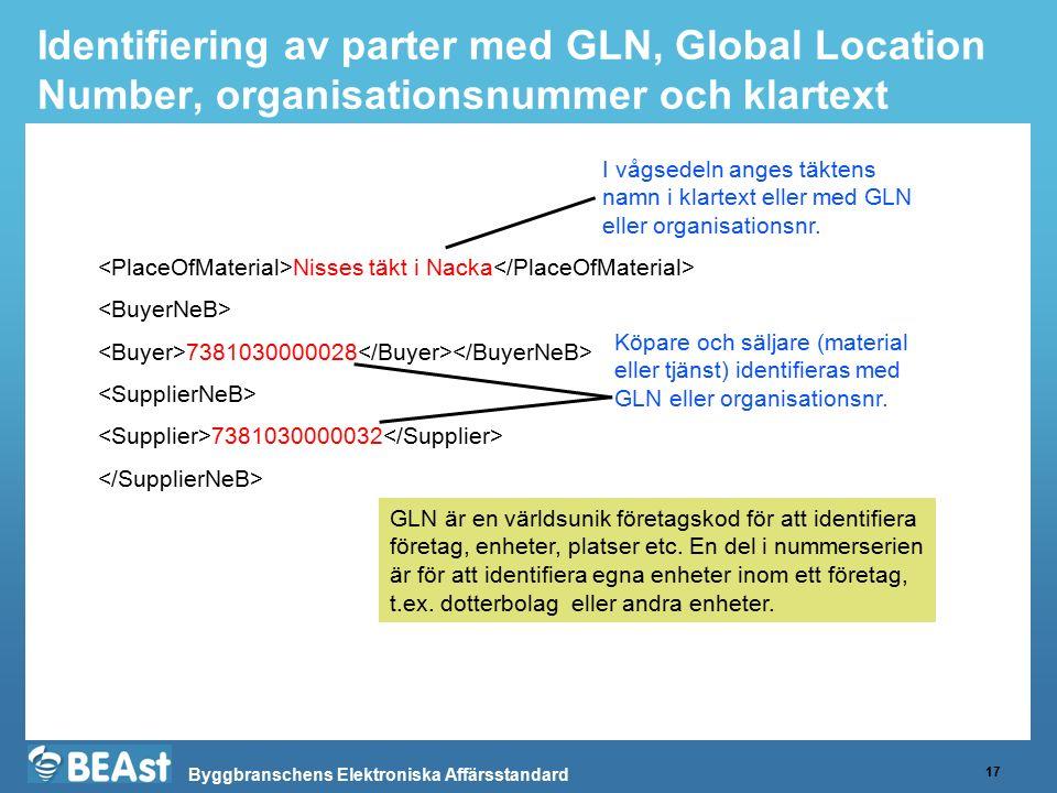 Byggbranschens Elektroniska Affärsstandard Identifiering av parter med GLN, Global Location Number, organisationsnummer och klartext 17 Nisses täkt i